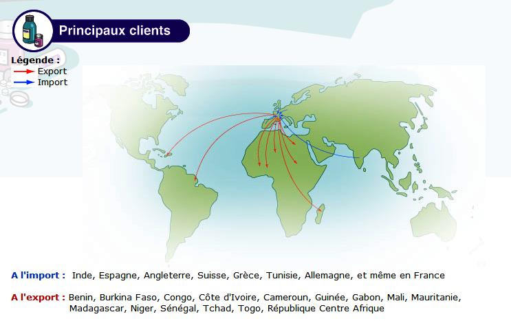 Réseau de distribution d'Eurimex Pharma